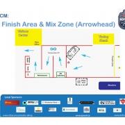 Finish area and mixed zone